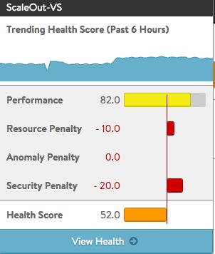 Health_Score.png