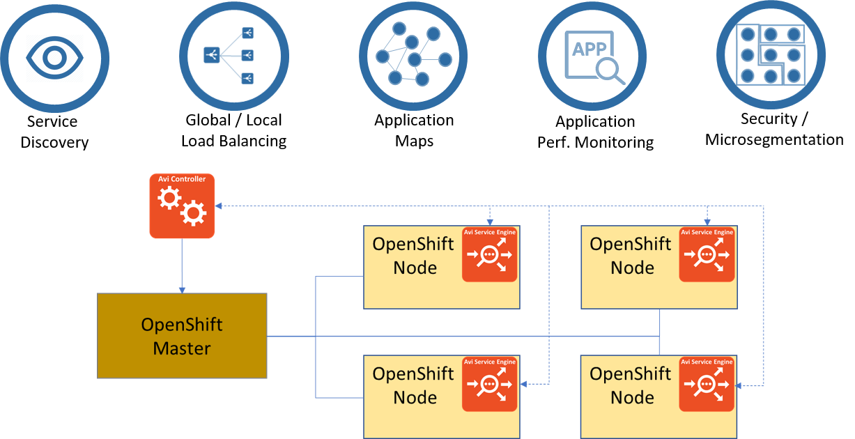 OpenShift-Marketecture.png
