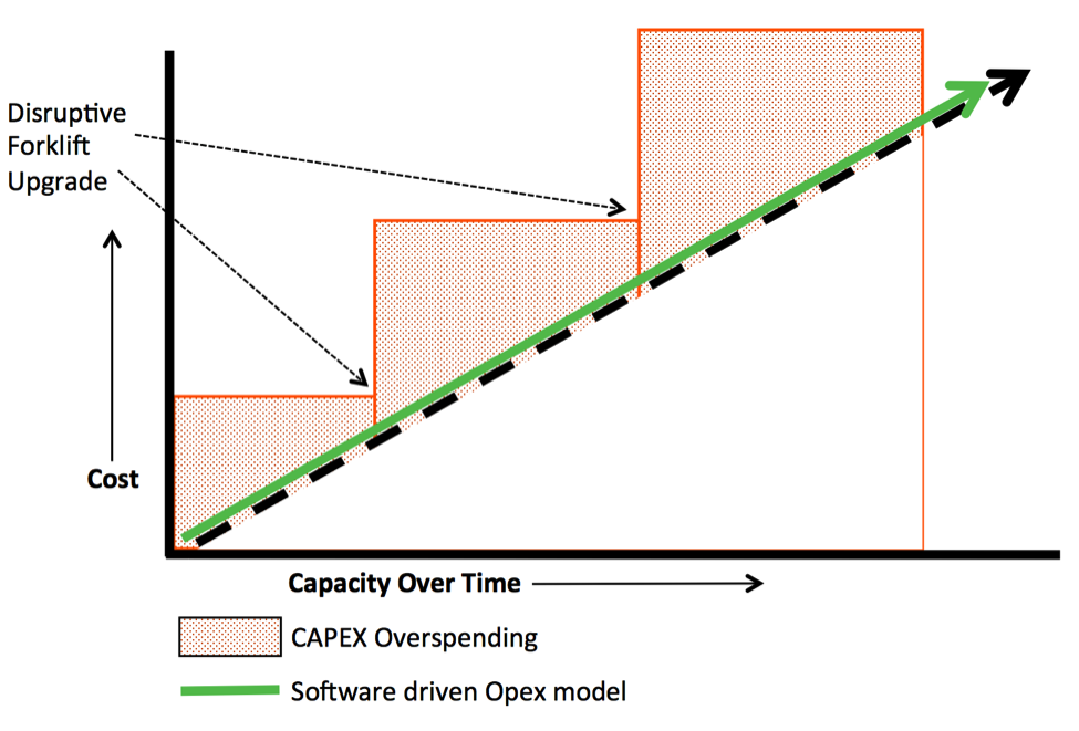 Software_driven_Opex_Model.png