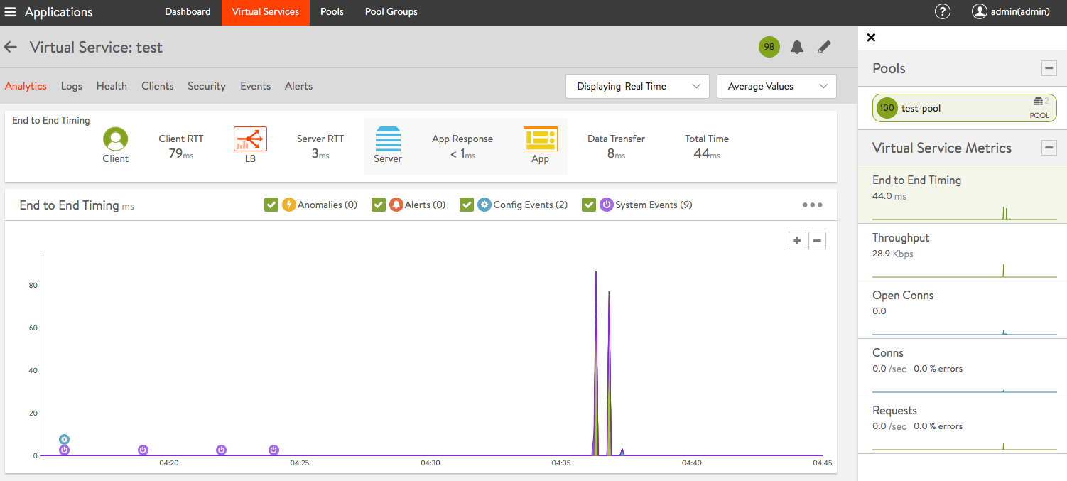 avi-networks-microsoft-azure-analytics-dashboard1
