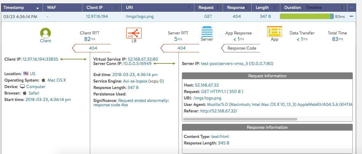 avi-networks-microsoft-azure-analytics-dashboard2