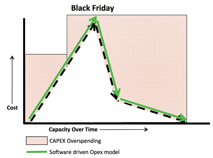 Black_Friday_Elastic_Load_Balancing.png