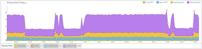 Detecting_Network_Anomalies.jpg