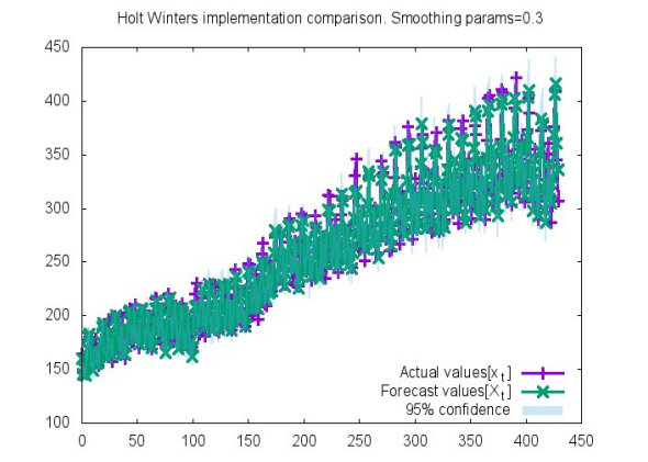 hw_implementation_comp.png