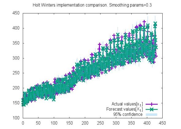 hw_implementation_comp.png