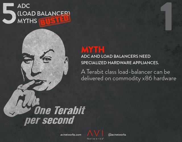 terabit_class_load_balancer.png