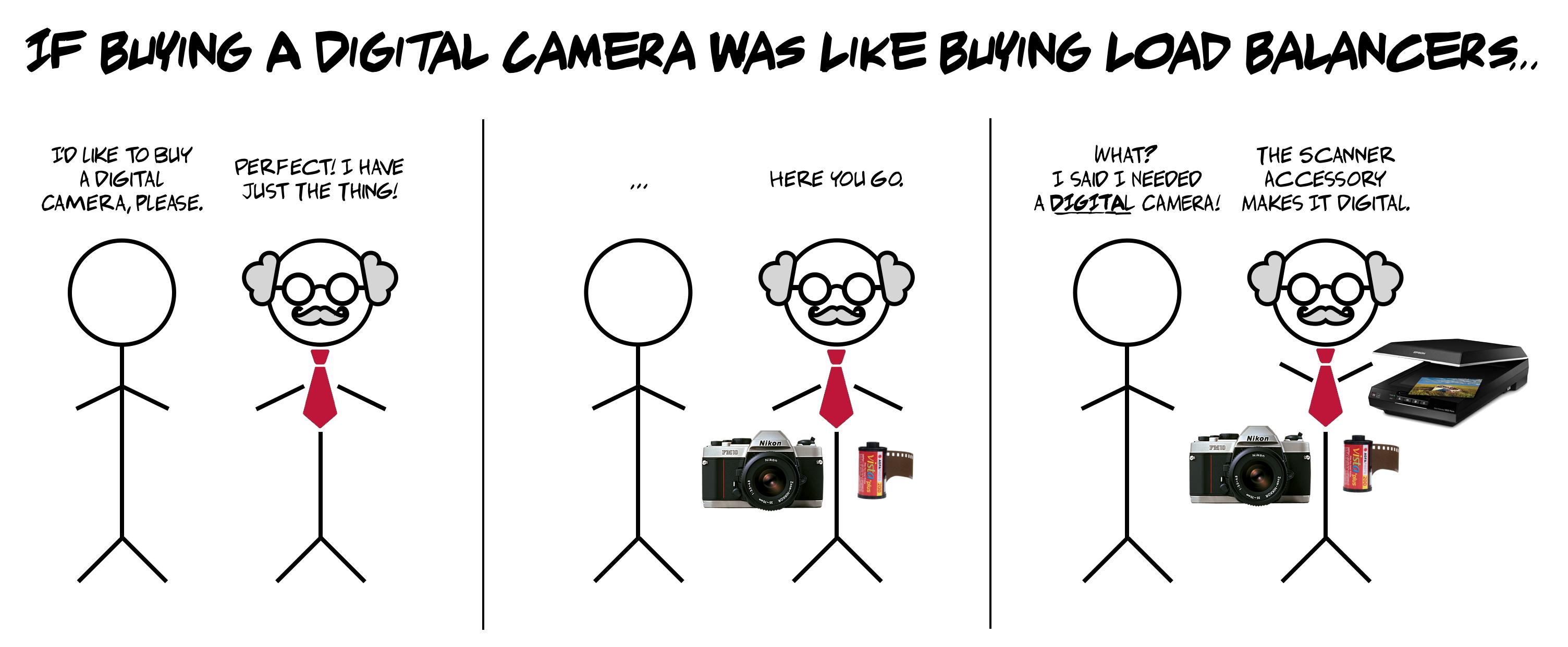 digital-camera-load-balancer.png