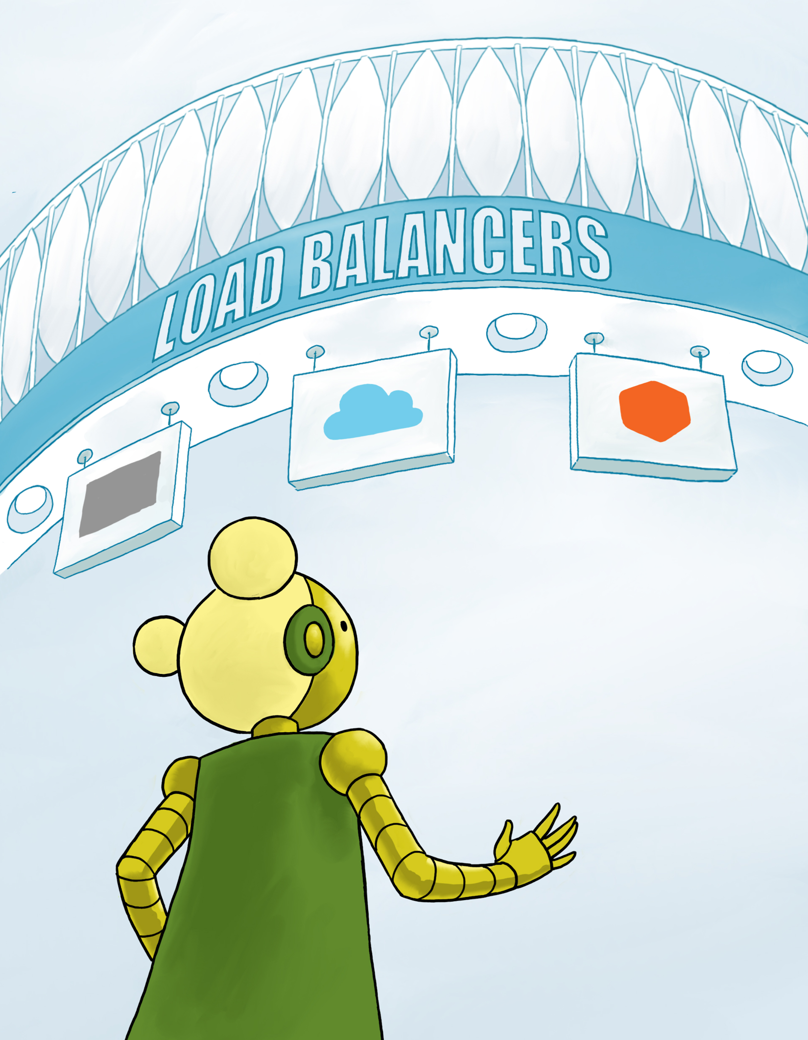 goldilocks-avi-load-balancers
