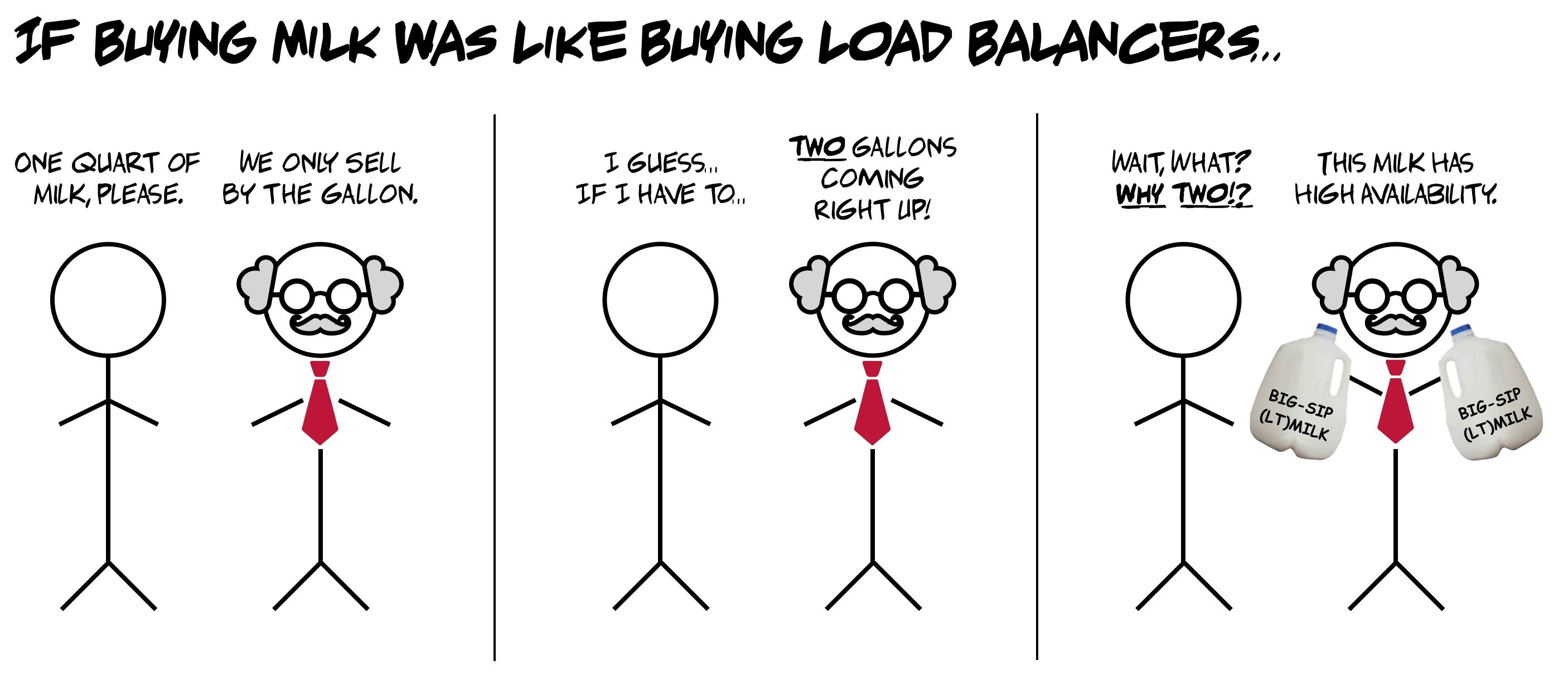 milk-load-balancer.png