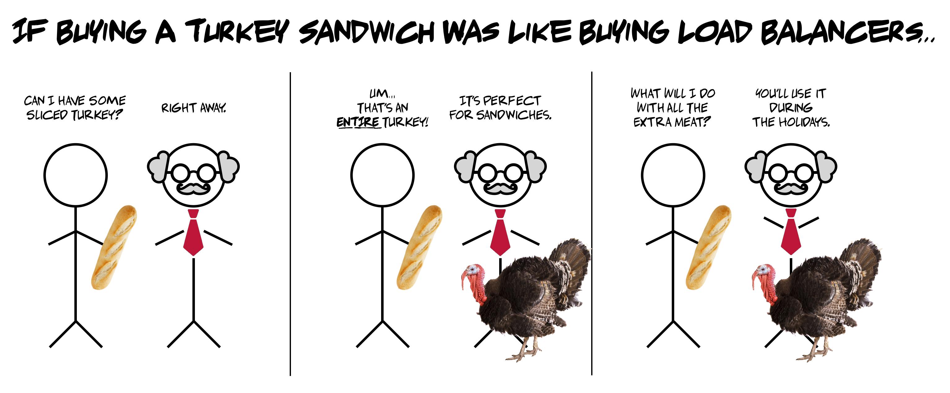 turkey-load-balancer.png