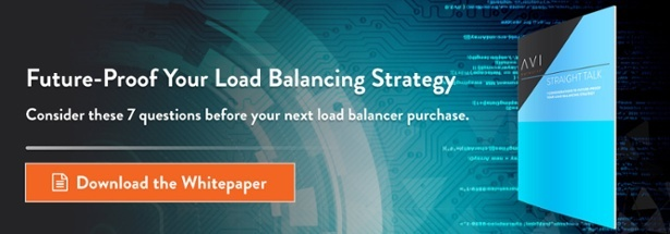 Future Proof Your Load Balancing Strategy