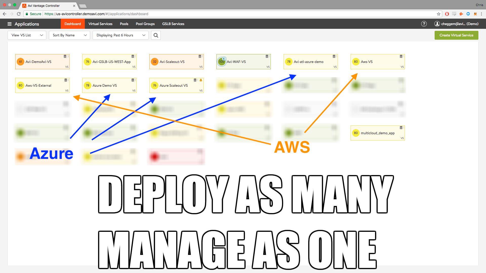 DEPLOY AS MANY MANAGE AS ONE